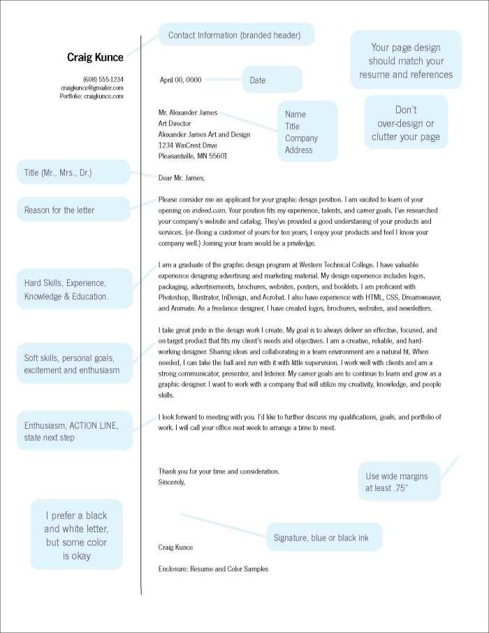 Cover Letter Examples CCNY Portfolio Spring 2019